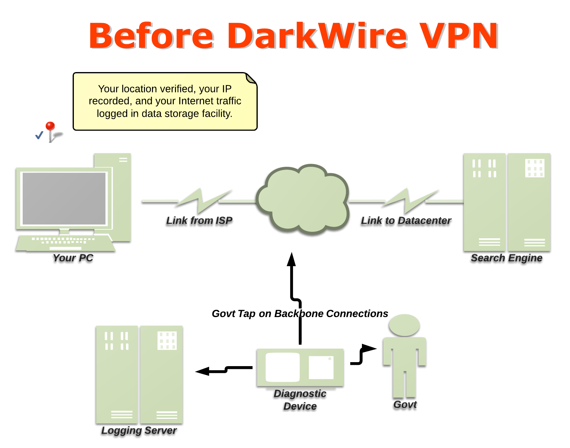 How to use a vpn on a smart tv